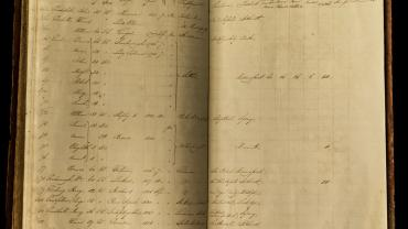 Alphabetical return from the 1828 Census